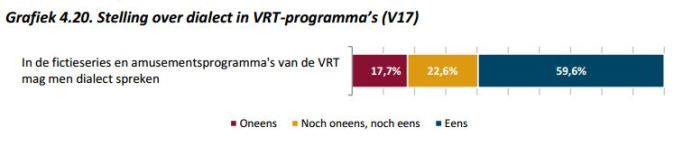 VRTbevraging2